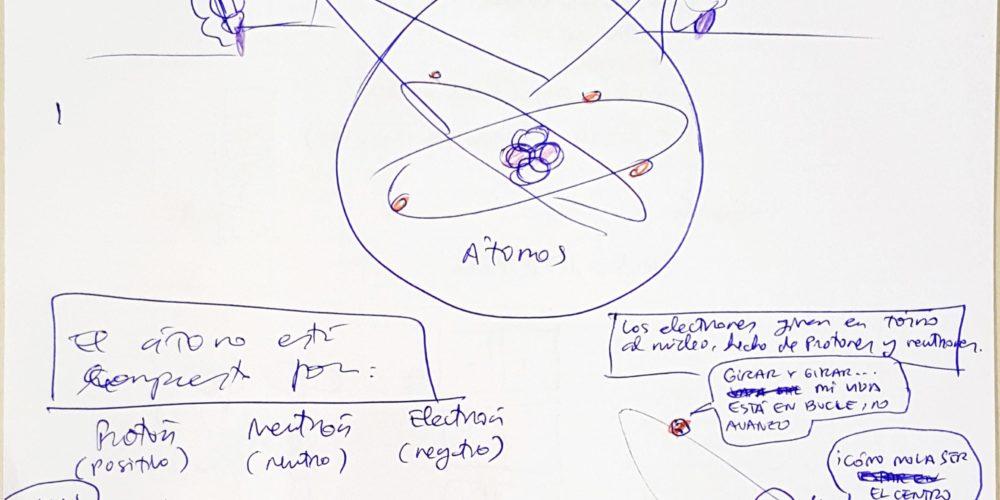 Estructura del átomo - Heber Longás