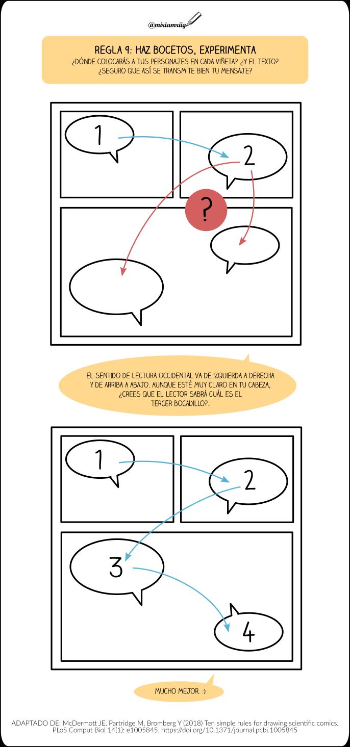 Cómic Científico - Regla 9